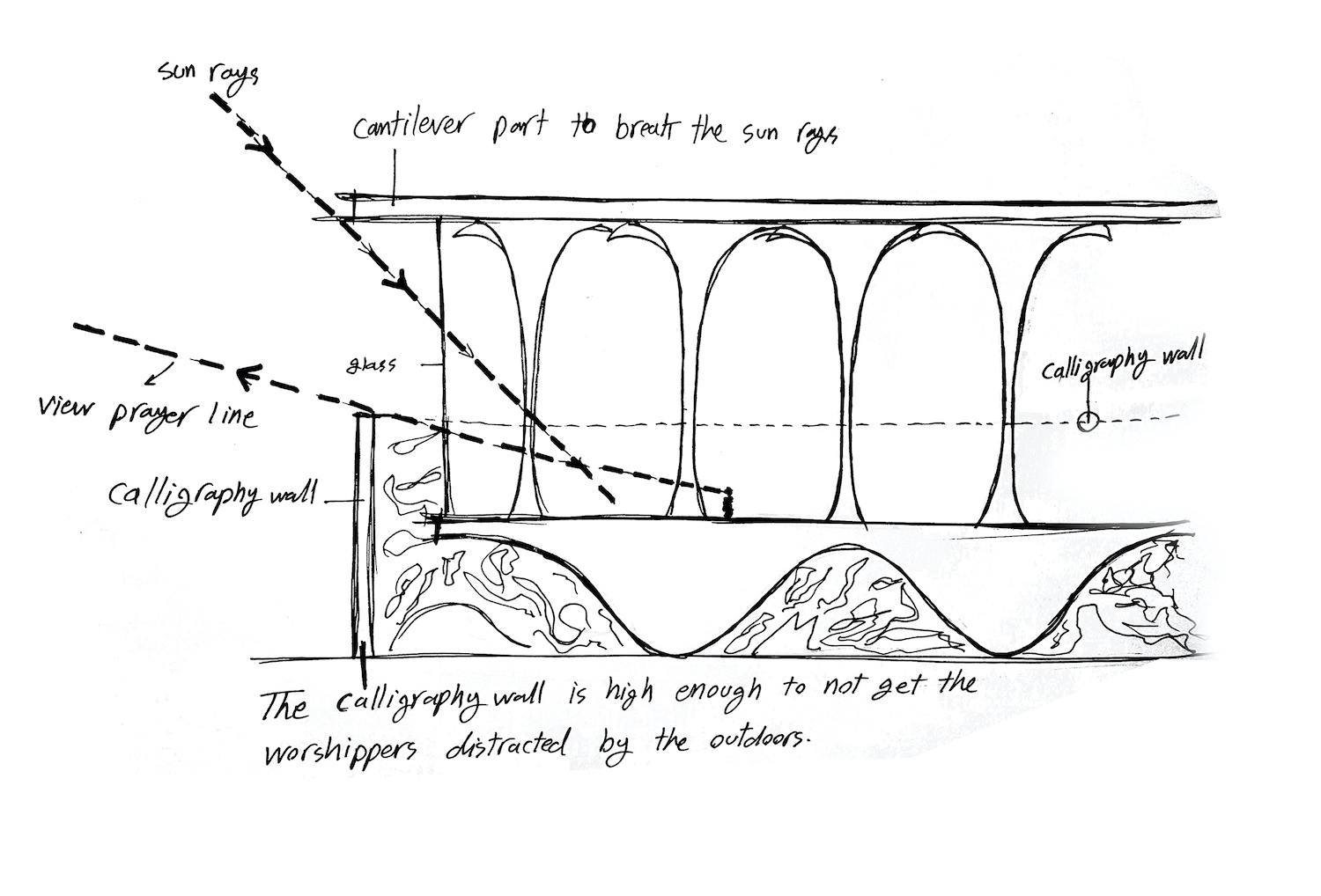 Section Concept Drawing