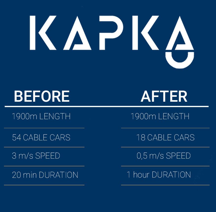 Kapka designed by Dessislava Dimitrova
