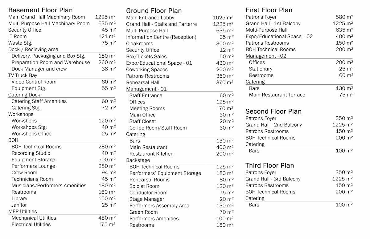 plans distribution