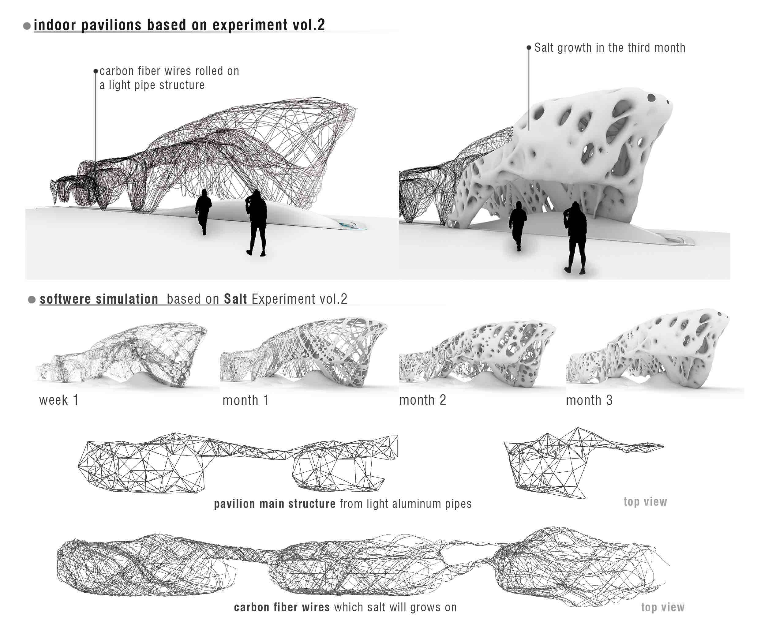 indoor pavilions by carbon fiber