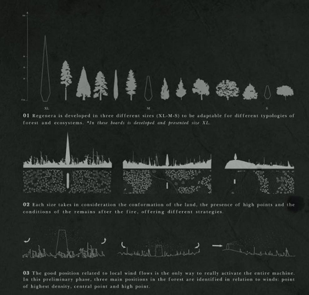 ARCHITECTURAL DRAWINGS WITH BLACK BACKGROUND