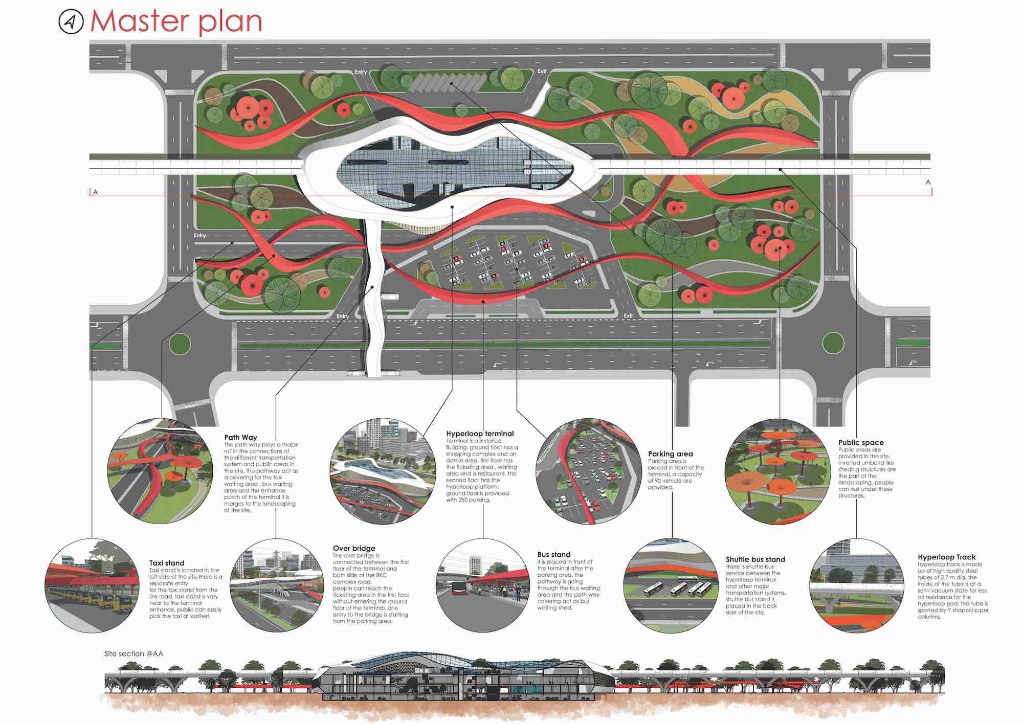 master plan of the hyperloop in Mumbai India