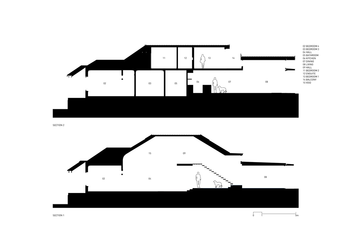 Section layouts of the house
